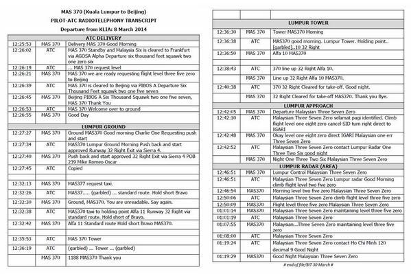 La trascrizione delle comunicazioni di bordo così come è stata diffusa dalle autorità malesi